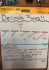 Decimal Places Chart: SPED 7th Grade Math