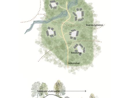 Bebyggelse og landskap