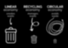 circular-economy-infographic.png