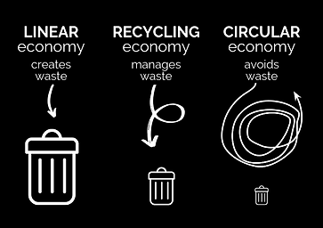 circular-economy-infographic.png