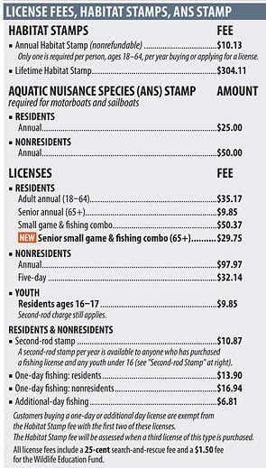fishing fees.jpg