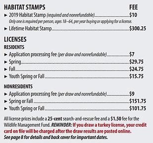 turkey fees.png