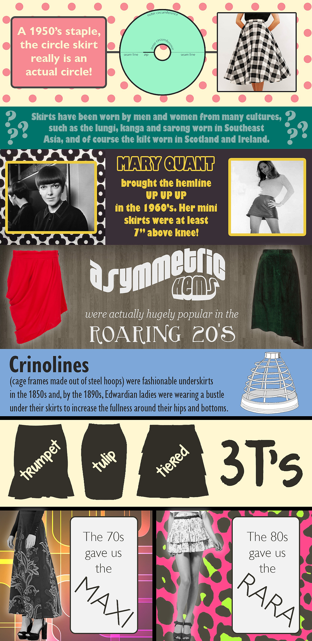 Vintage Skirts Infographic | Fashion Infographic | Vintage Fashion Infographic
