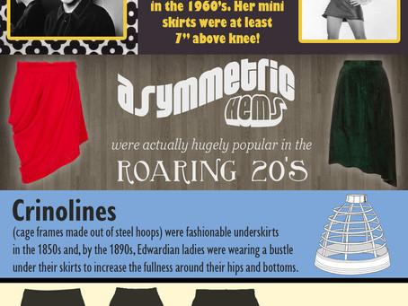 Vintage Skirt Infographic
