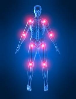 OsteoBlog - Fibromyalgia