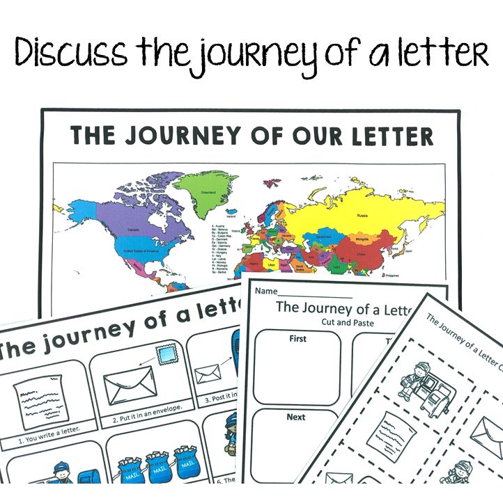 Discuss the journey of a letter.