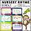 Thumbnail: Nursery Rhyme Counting Activities Bundle