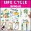 Thumbnail: SAVE 20% Life Cycle Bundle Activities