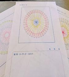 あやさん線書き曼荼羅2.jpeg