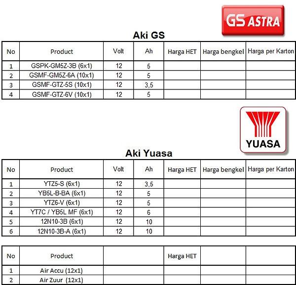Yuasa dan GS.jpg