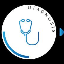 2-Diagnosis.png