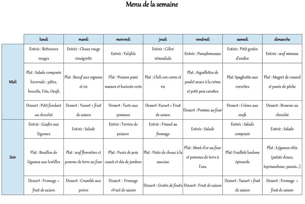Tableau contenant le menu de la semaine, équilibré et de saison.