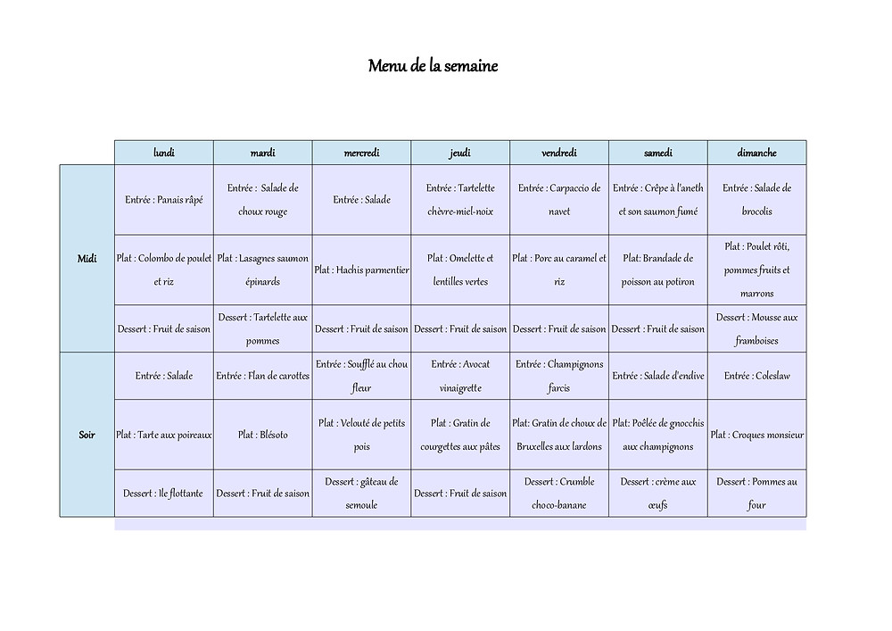 Tableau avec idées de menus pour une semaine