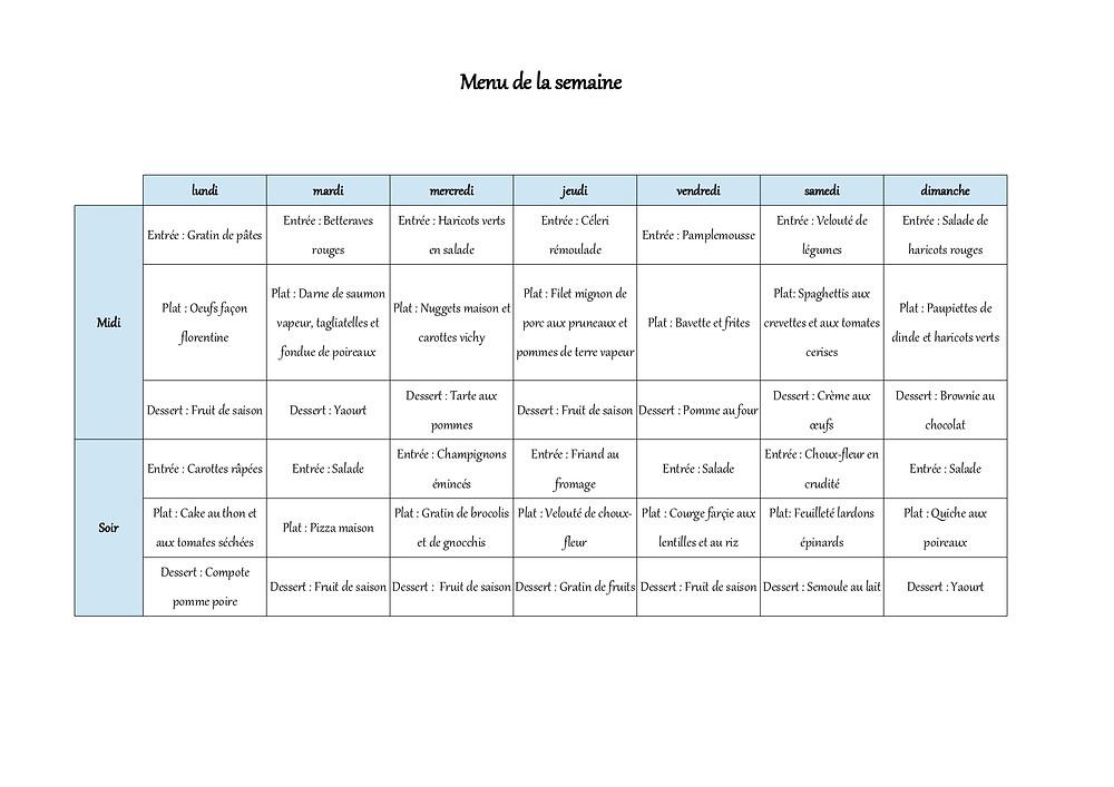 tableau proposant des idées de menus équilibrés pour une semaine