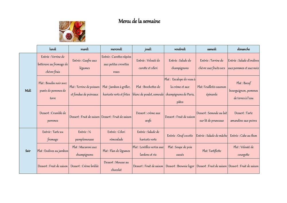 tableau contenant des idées de menus pour une semaine