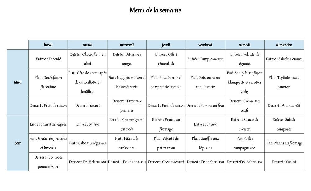 Tableau contenant des idées de repas équilibrés pour une semaine
