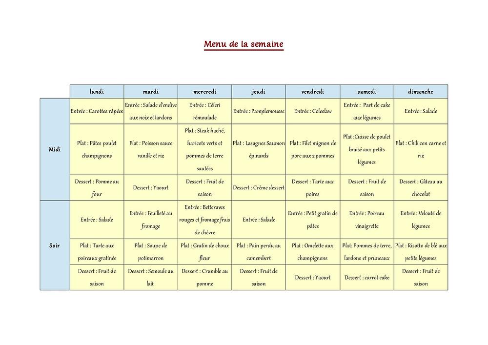 Tableau contenant des menus équilibrés pour une semaine.