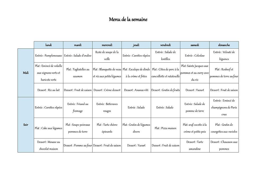 tableau contenant des menus équilibrés pour la semaine