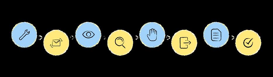 zoho-implementation-partner.png