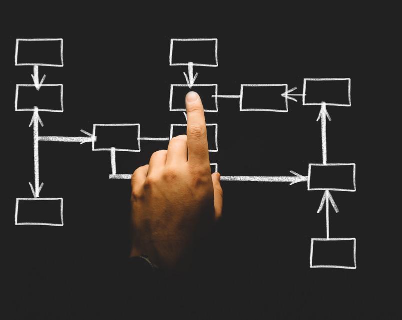 Como inserir mudanças no cotidiano da empresa e da equipe