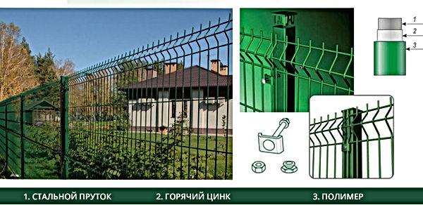 3д забор пермь 3.jpg