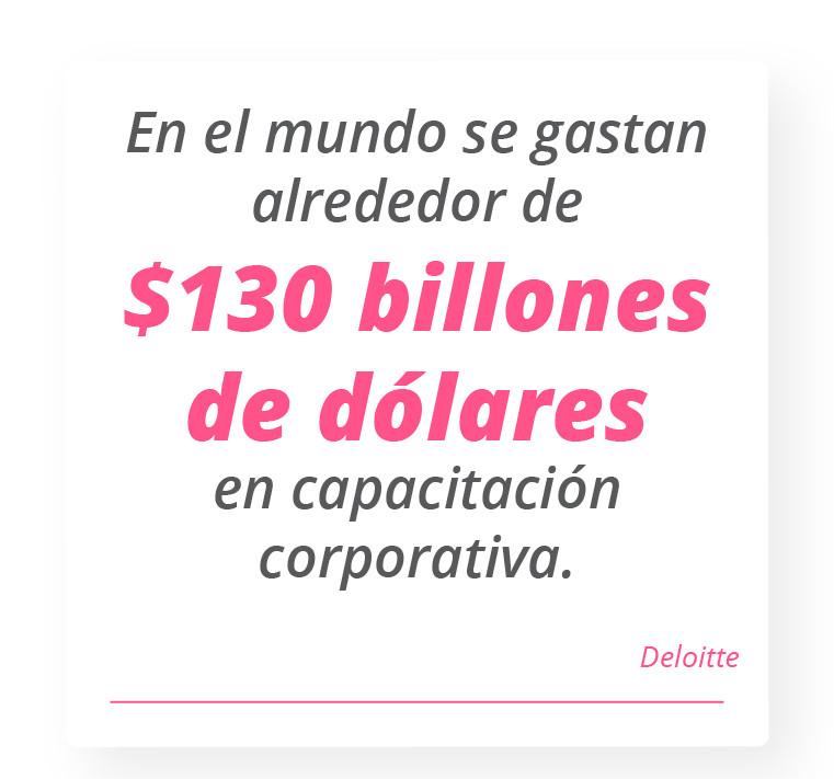 En el mundo se gastan alrededor de $130 billones de dólares en capacitación corporativa. Deloitte.