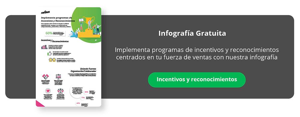 Implementa programas de incentivos y reconocimientos centrados en tu fuerza de ventas con nuestra infografía: Implementa programas de incentivos y reconocimientos