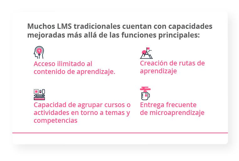 Muchos LMS tradicionales cuentan con capacidades mejoradas más allá de las funciones principales:  Acceso ilimitado al contenido de aprendizaje.  Capacidad de agrupar cursos o actividades en torno a temas y competencias.  Creación de rutas de aprendizaje.  Entrega frecuente de microaprendizaje.