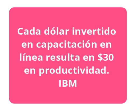 Cada dólar invertido en capacitación en línea resulta en $30 en productividad. IBM