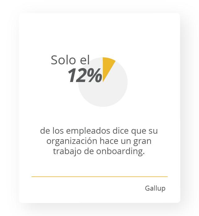 Solo el 12% de los empleados dice que su organización hace un gran trabajo de onboarding Gallup