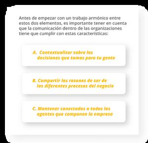 Antes de empezar con un trabajo armónico entre estos dos elementos, es importante tener en cuenta que la comunicación dentro de las organizaciones tiene que cumplir con estas características:  Contextualizar sobre las decisiones que tomas para tu gente  Compartir las razones de ser de los diferentes procesos del negocio Mantener conectados a todos los agentes que componen la empresa