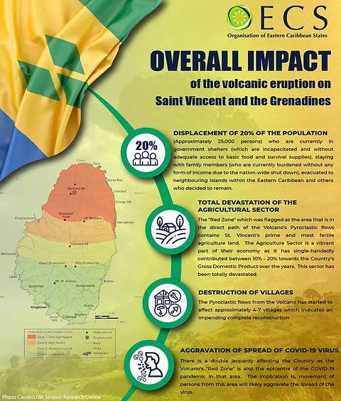 OECS Overall Impact.jpeg