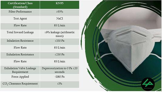 KN 95 Info.JPG