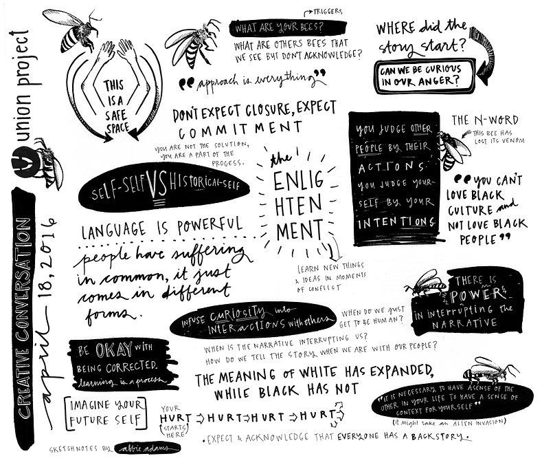 Creative Conversation Sketch Notes April