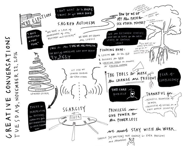 November Creative Conversation.jpg