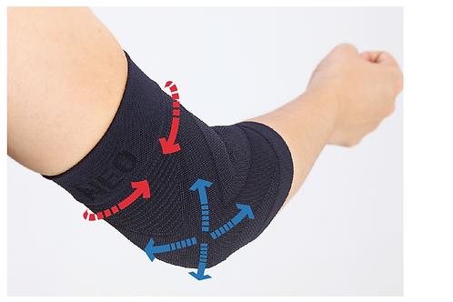韓國Support PLUS 快貼適肌內貼護肘