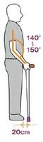 枴杖使用 正確使用拐杖的方法