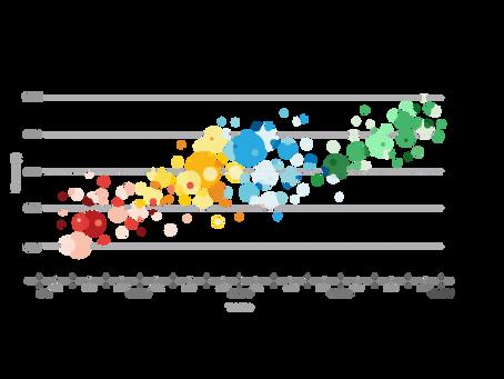 El arte de la visualización de datos