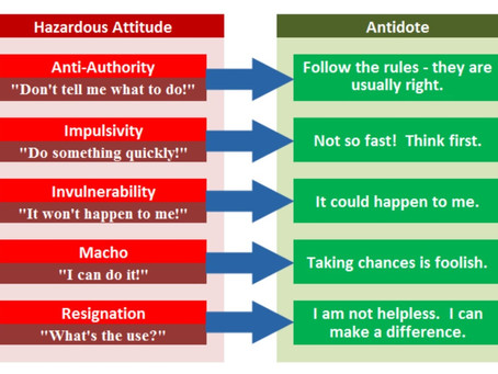 Hazardous Attitudes and Pilot Judgment: Is That Maneuver Really Worth the Risk?