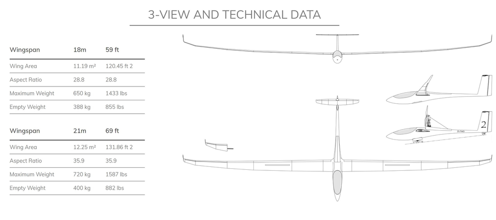 Jonker Sailplane Technical Data