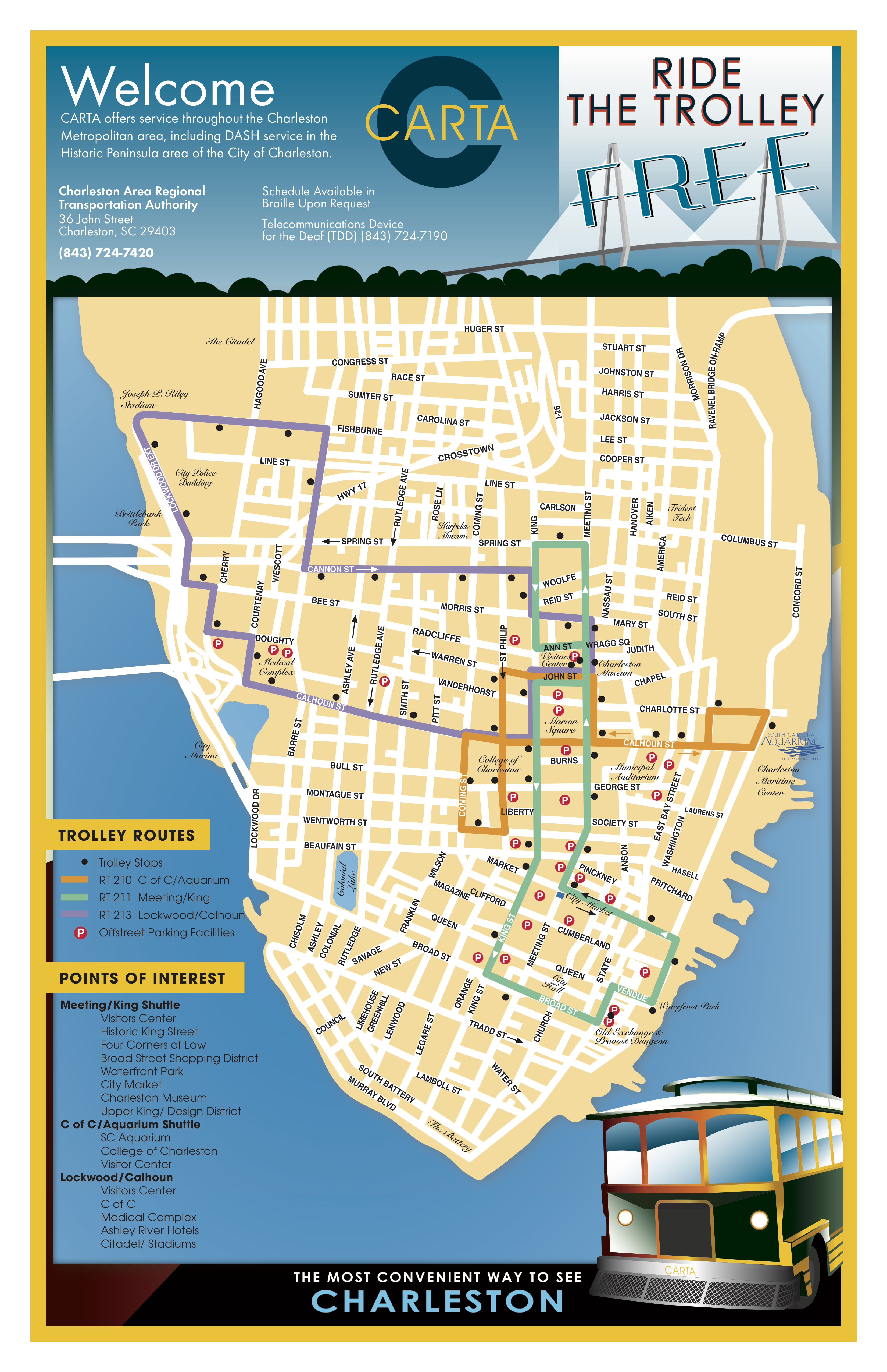 CARTA MAP