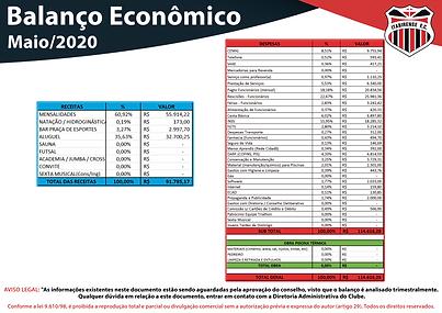 balançoMAI_2020.png