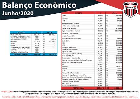 balançoJUN_2020.png