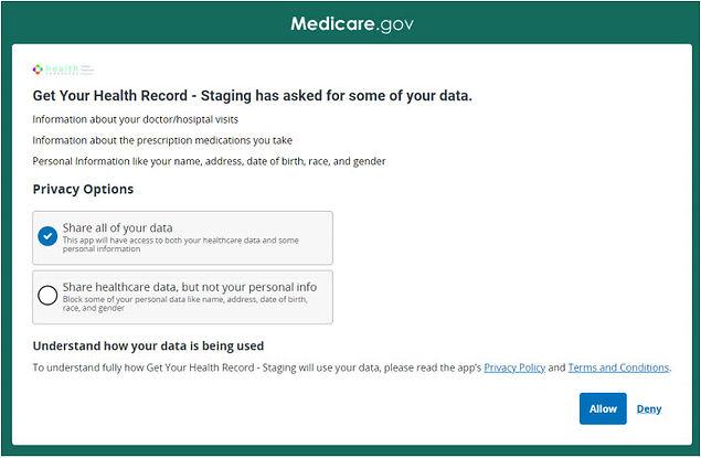 Medicare share.jpg