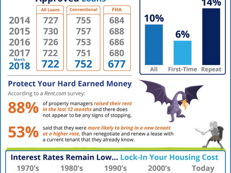 Yucaipa Home Buying Myths Slayed
