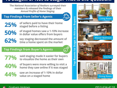 Want to Sell Your Yucaipa Home Faster? Don't Forget to Stage!