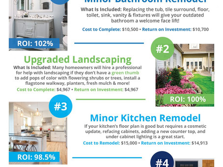 Top 4 Home Renovations for Max ROI on your Yucaipa Home