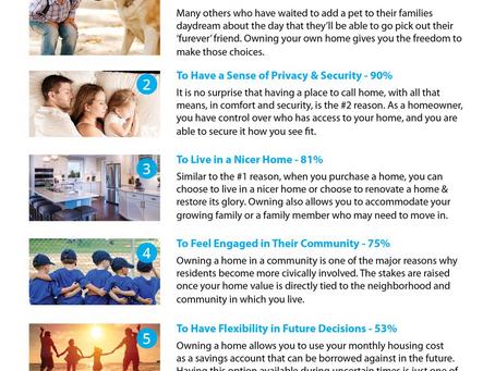 5 Reasons Millennials Choose to Buy a Yucaipa Home