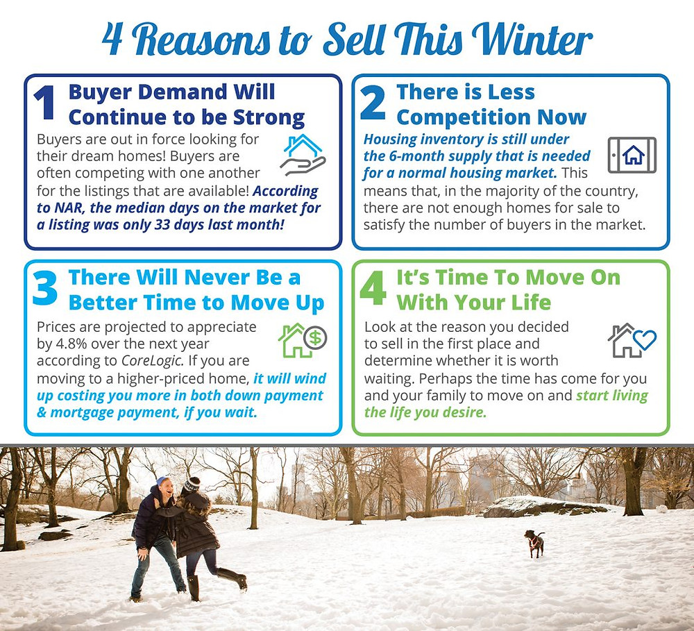 Sell Your San Clemente House This Winter
