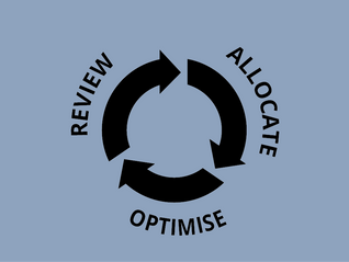 The 4 Principles of an Insight Driven Organisation